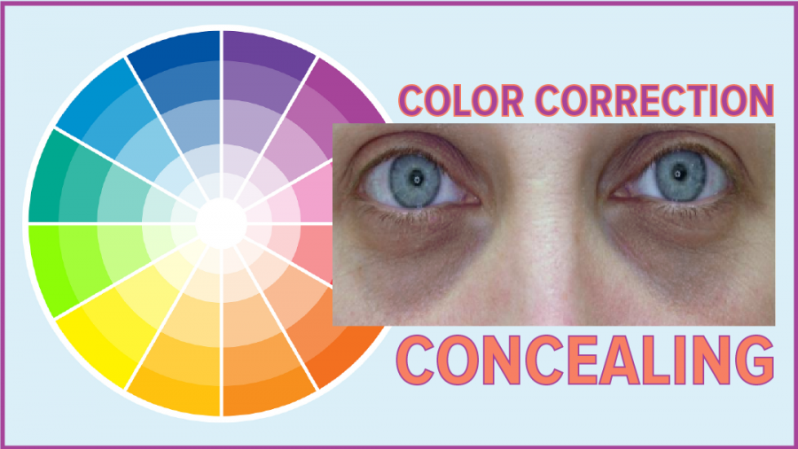 Color_Correction_Concealing