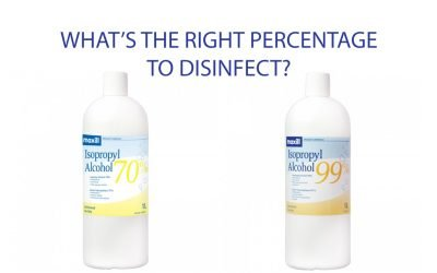 Sanitizing With Alcohol And Why Percentages Matter