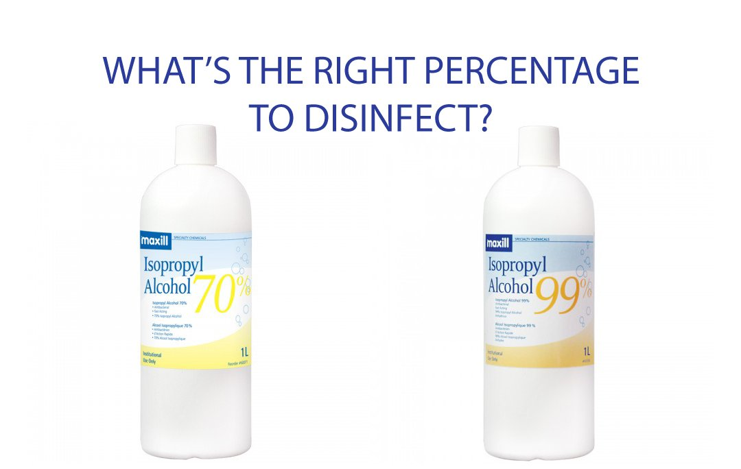 Alcohol Disinfect